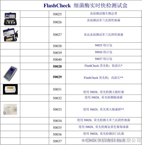 50031-大腸桿菌檢測儀,美國DeltaTRAK