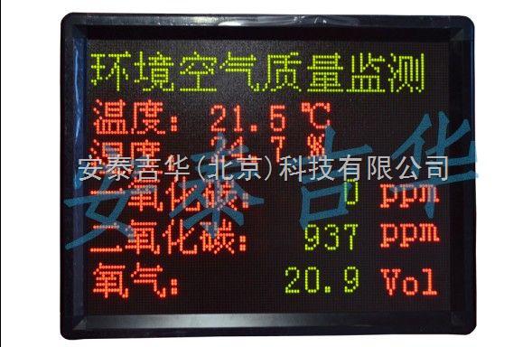 室内环境质量自动检测显示屏 AT-N06
