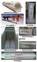 耐腐蚀换热器,耐腐蚀热交换器,耐腐蚀加热器,耐腐蚀冷却