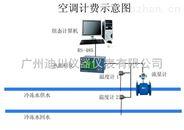 迪川冷热能表,XSR冷热能流量计