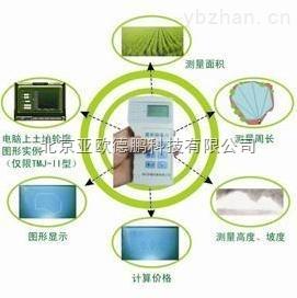 DP-I/ II-GPS面积测量仪/面积测量仪/面积测试仪