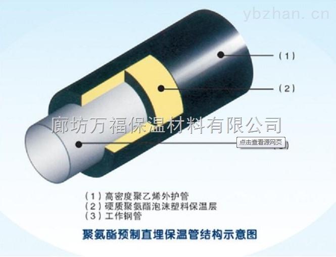 聚氨酯耐高温防腐保温管道