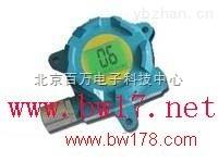 QT909- RBT-6000X-可燃/有毒气体探测器