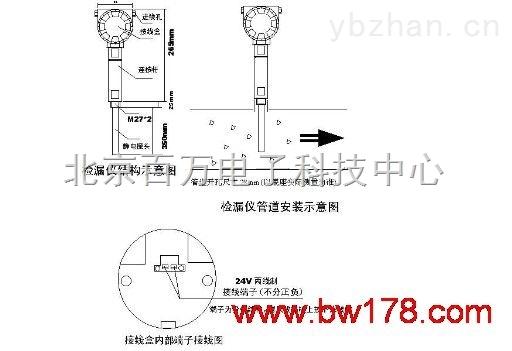 HB405-HA2421-靜電式粉塵濃度計