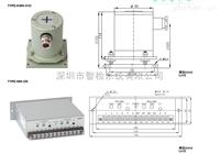 日本liniax速度計