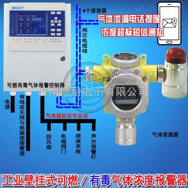 壁掛式一氧化碳報警器,氣體報警儀廠家