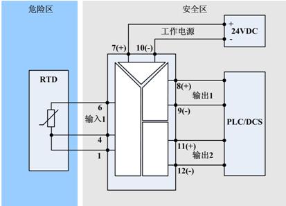xpb-r系列热电阻温变安全栅-公司新闻-中国隔离器网