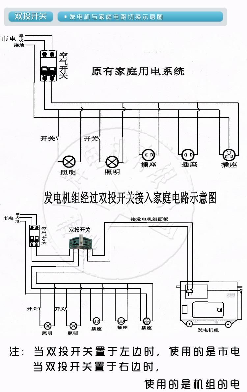伊藤5kw汽油发电机yt6500dc