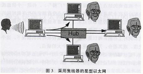 dcs系统中的应用