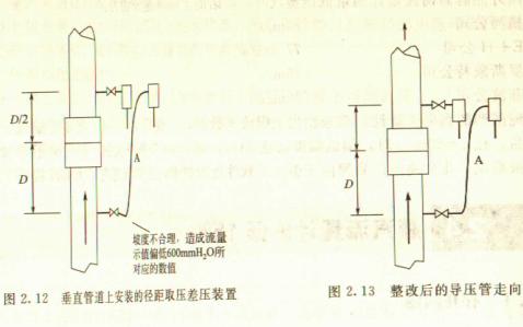 蒸汽流量计测量精准度偏低_蒸汽流量计,孔板流量计,孔
