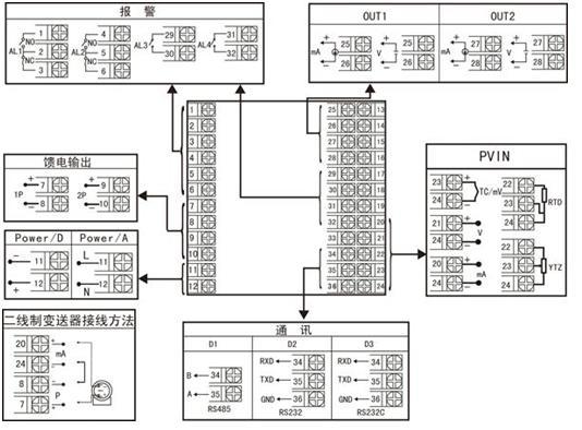 WPC-5300-人工智能PID调节器 _供应信息_商