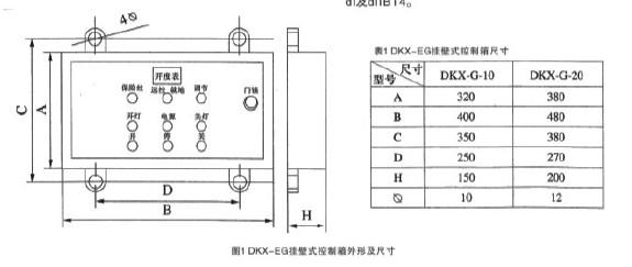 1,将控制箱固定在支架上     2,将控制箱电气原理图和执行机构接线