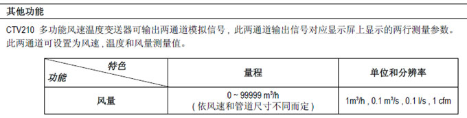 CTV210多功能风量风速变送器