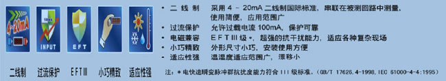 NZ-XSBT二线制回路供电数显表头