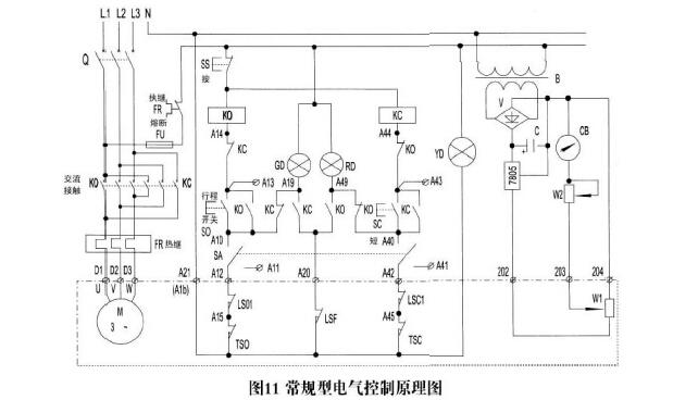 三、DZW10-24 阀门电动装置行程控制机构工作原理 采用十进制计数器原理,又称为计数器,控制精度高,结构见图7。其工作原理为:由减速箱内的一对大小伞齿轮带动中传小齿轮,再带动行程控制机构工作。如果行程控制器按阀门开、关的位置已调整好,当控制器随输出轴转动到预先调整好的位置(圈数)时,则凸轮将转动90°,迫使微动开关动作,切断电动机电源,电动机停转,从而实现对电动装置行程(转圈数)的控制。 注1:为了控制较多转圈数的阀门,可调整凸轮转180°或270°再压迫微动开关动作。 四、