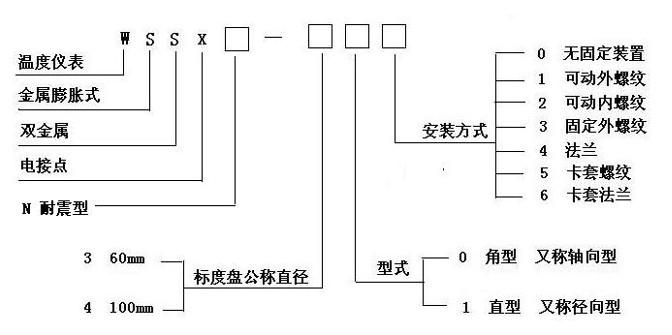 接点最大工作电流1a(无感负载)工作电压推荐36v