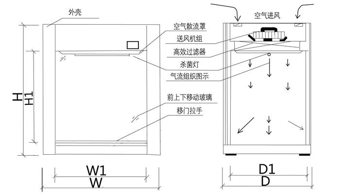 apb-777结构示意图