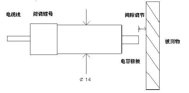 三相电路中心点位移图