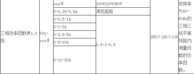 三相功率因数表概述