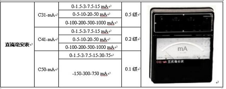 上海一开电气两相电表接线图