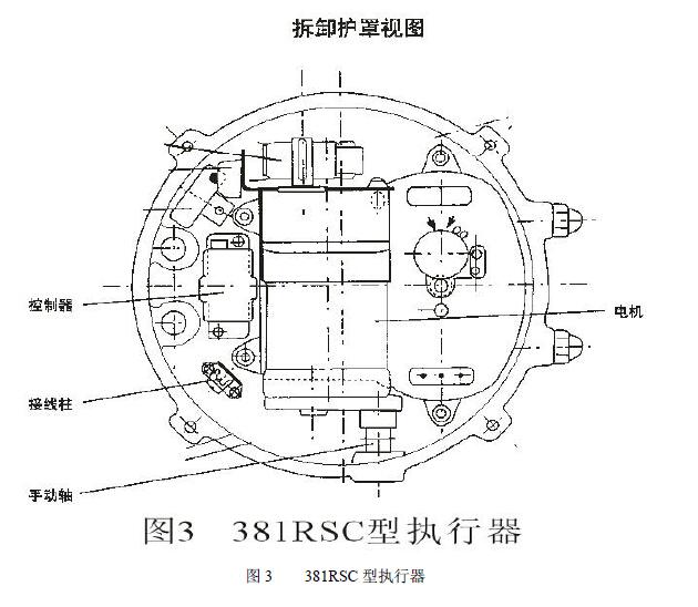 3610角行程电子式电动执行器是以220v交流单相电源做为驱动电源
