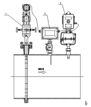 瓦斯浓度传感器 2.3 工作原理