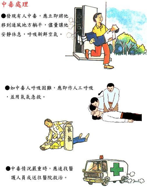 【社区预防煤气中毒方案】