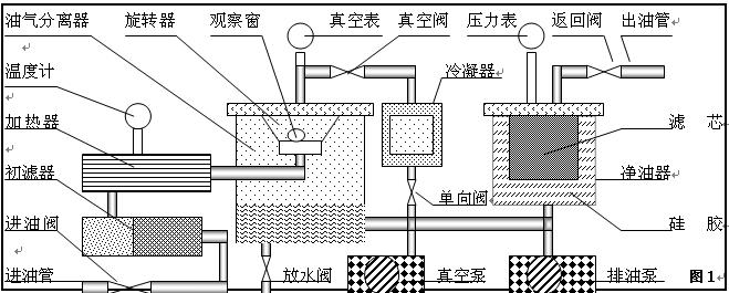 ?中国上海测试中心(上海市计量测试技术研究院)是政府按照集中投入大型科学仪器,开展科学技术研究,为社会综合性测试技术服务而建立的技术机构。1984年,被科技部定为国家级测试中心,并要求逐步建设成为分析测试方法的研究中心,仪器分析技术人员的培训中心,分析测试的技术服务中心。按照建立的初衷和科技部的要求,中心始终把服务社会、服务企业作为自己的一项神圣使命,为上海的科技创新、经济发展提供了重要技术支撑。多年来,为上海第一块石英电子表的诞生、桑塔那轿车国产化、风云卫星、大桥斜拉索、秦山核电站、浦东国际机场等多个