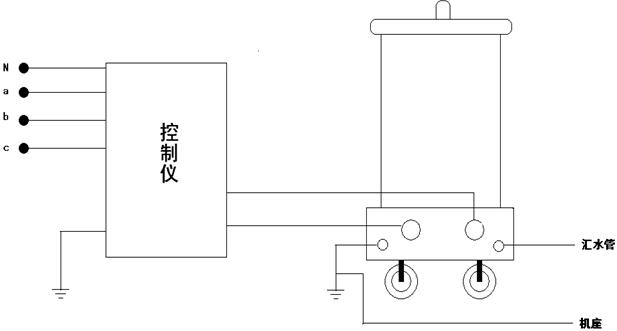 """中国上海测试中心(上海市计量测试技术研究院)是政府按照集中投入大型科学仪器,开展科学技术研究,为社会综合性测试技术服务而建立的技术机构。1984年,被科技部定为国家级测试中心,并要求逐步建设成为分析测试方法的研究中心,仪器分析技术人员的培训中心,分析测试的技术服务中心""""。   上海市计量测试技术研究院是上海市政府计量行政部门依法设置的国家法定计量检定机构,也是国务院计量行政部门批准建立的华东地区法定计量检定机构华东国家计量测试中心,同时也是国家科技部批准建立的国家级分析测试中心中国上海测试中心。"""