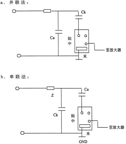 (4)在高压端接上电压表电阻或电容分压器