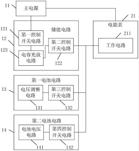 图为本发明实施例1的电能表供电电路的结构示意图